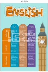 Стенд для оформлення кабінету англійської мови